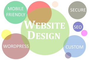 Website Designing by New Wind
