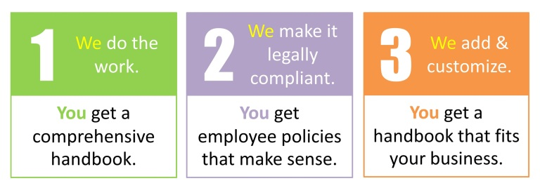3 Reasons to get a Custom Employee Handbook