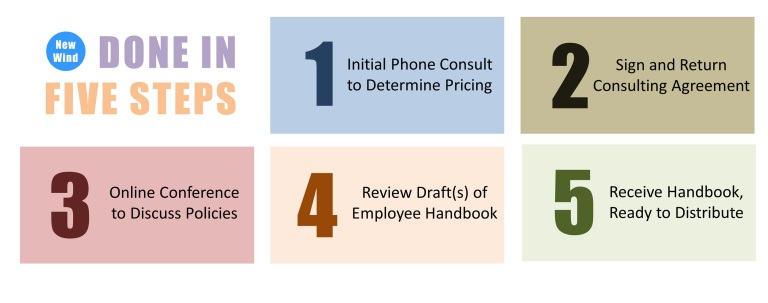 5 Steps to an Employee Handbook by New Wind